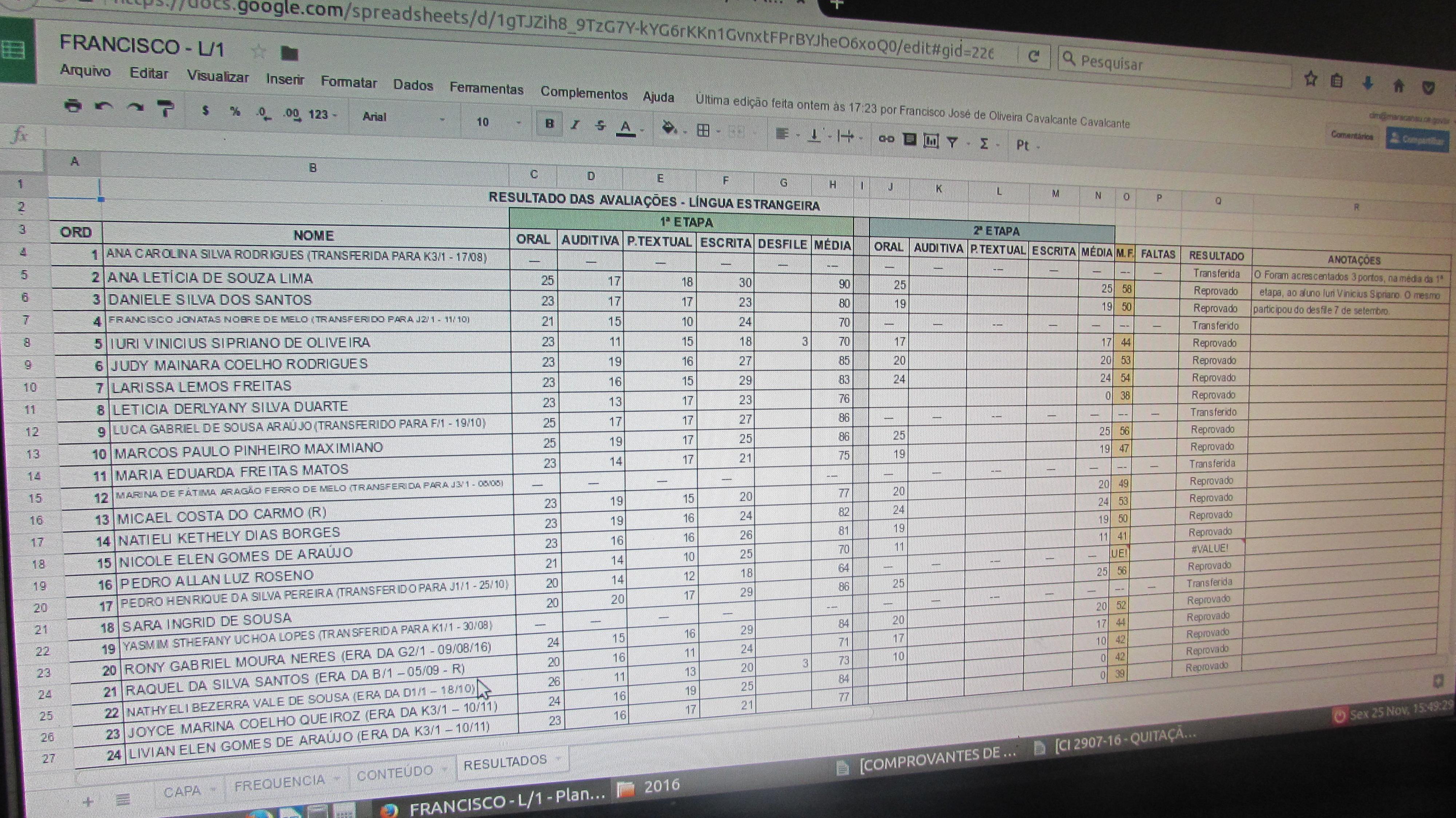 Clm implementa di rios de classe online para registro de for Diarios de espectaculos online